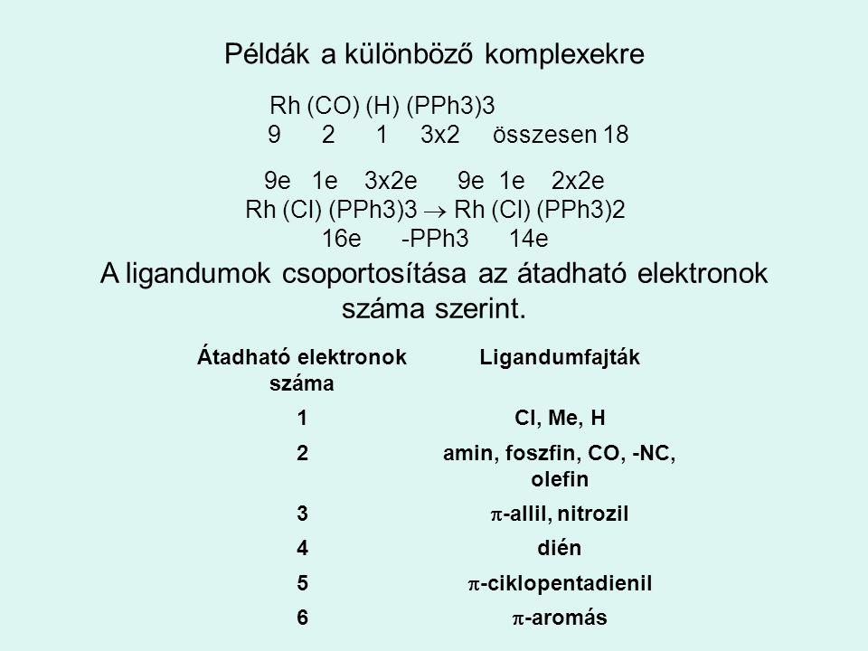Példák a különböző komplexekre