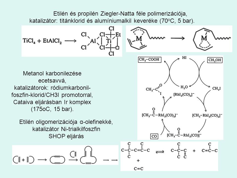 Etilén és propilén Ziegler-Natta féle polimerizációja,