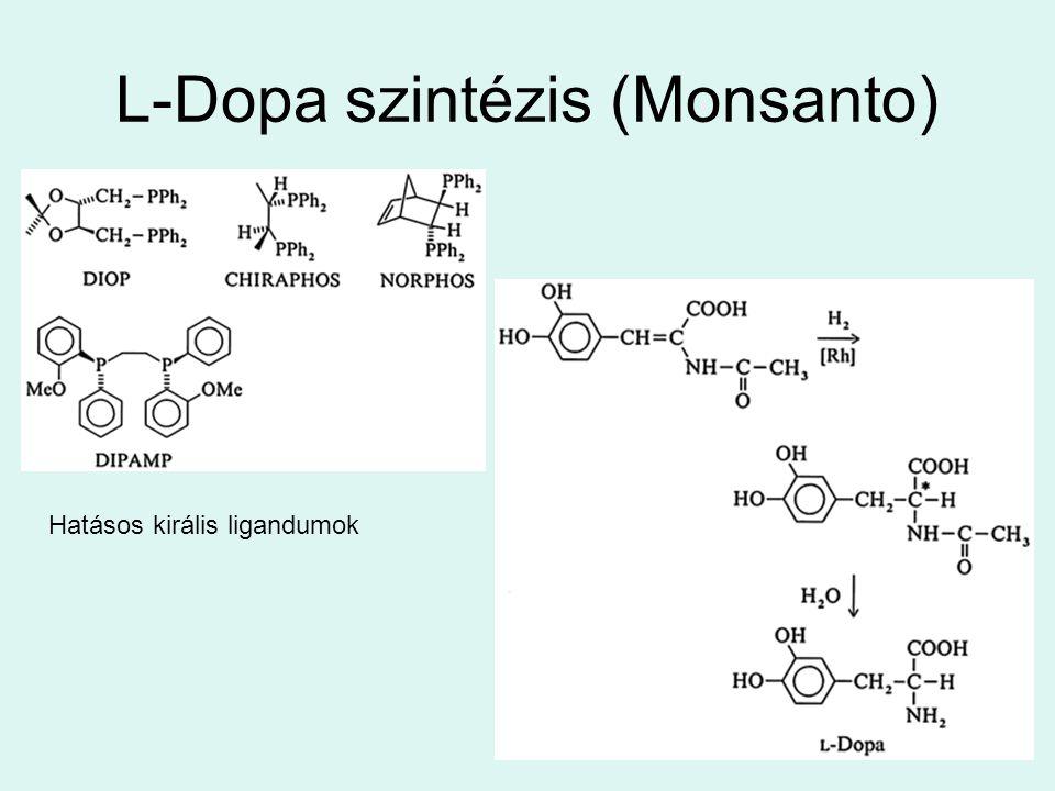 L-Dopa szintézis (Monsanto)