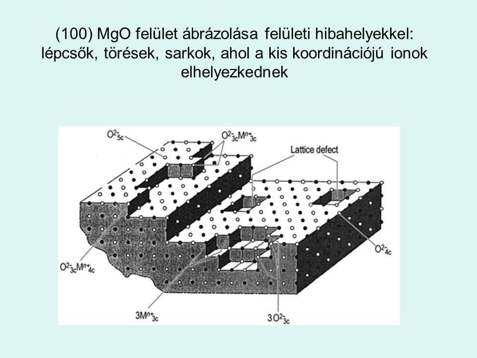 (100) MgO felület ábrázolása felületi hibahelyekkel: lépcsők, törések, sarkok, ahol a kis koordinációjú ionok elhelyezkednek