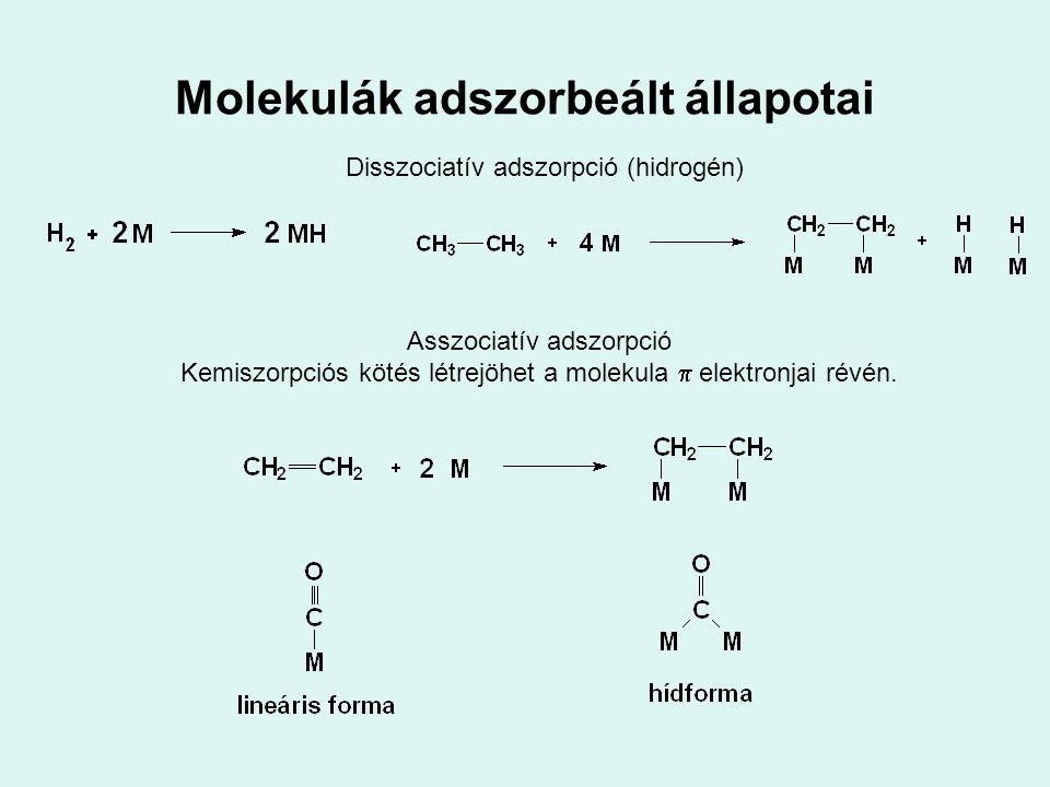 Molekulák adszorbeált állapotai