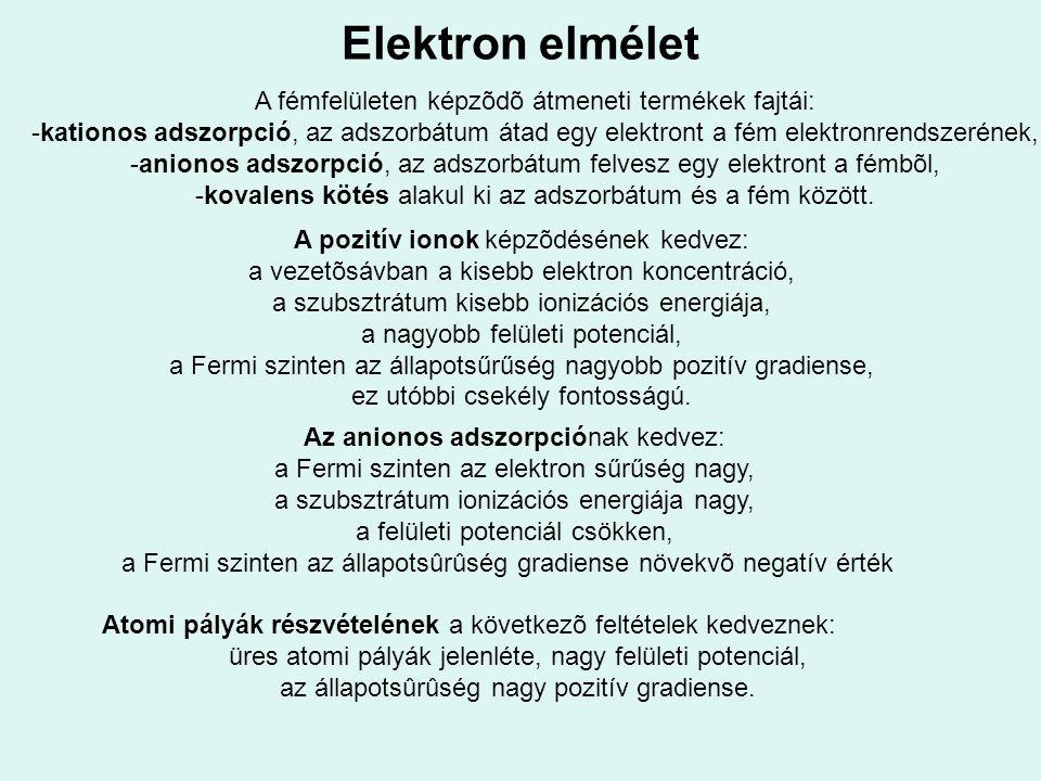 Elektron elmélet A fémfelületen képzõdõ átmeneti termékek fajtái: