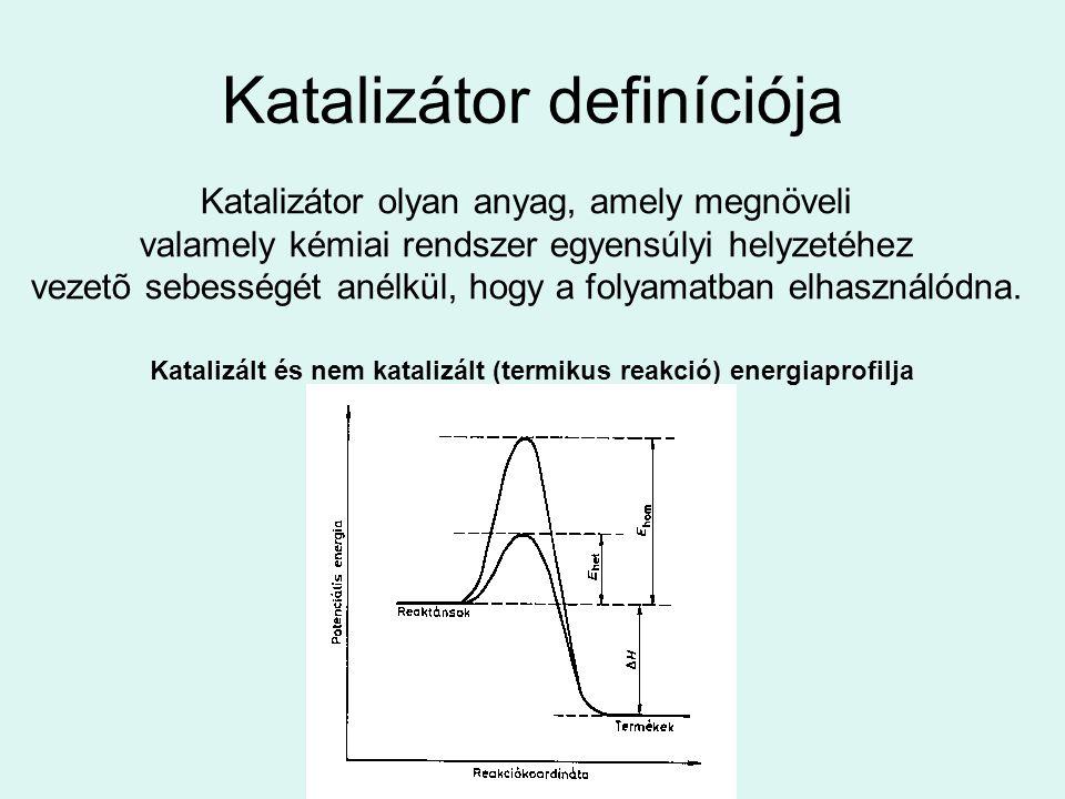Katalizátor definíciója