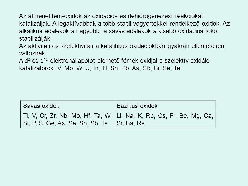 Az átmenetifém-oxidok az oxidációs és dehidrogénezési reakciókat katalizálják. A legaktívabbak a több stabil vegyértékkel rendelkezõ oxidok. Az alkalikus adalékok a nagyobb, a savas adalékok a kisebb oxidációs fokot stabilizálják.