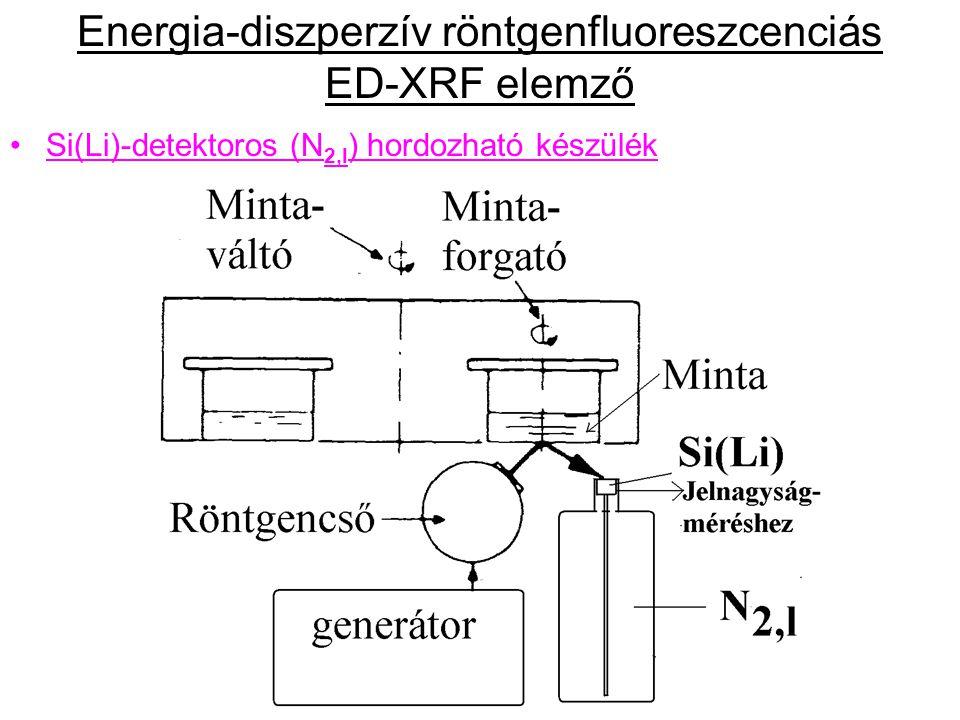 Energia-diszperzív röntgenfluoreszcenciás ED-XRF elemző