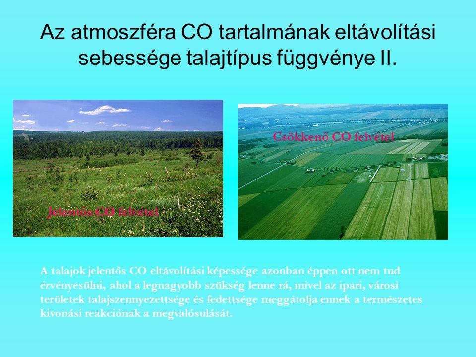 Az atmoszféra CO tartalmának eltávolítási sebessége talajtípus függvénye II.