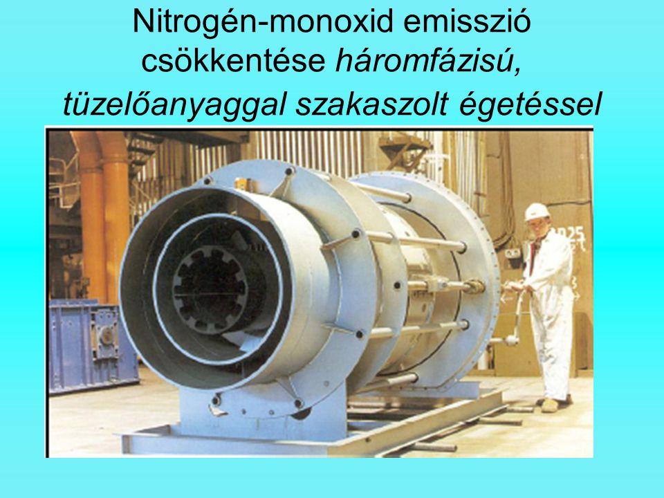 Nitrogén-monoxid emisszió csökkentése háromfázisú, tüzelőanyaggal szakaszolt égetéssel