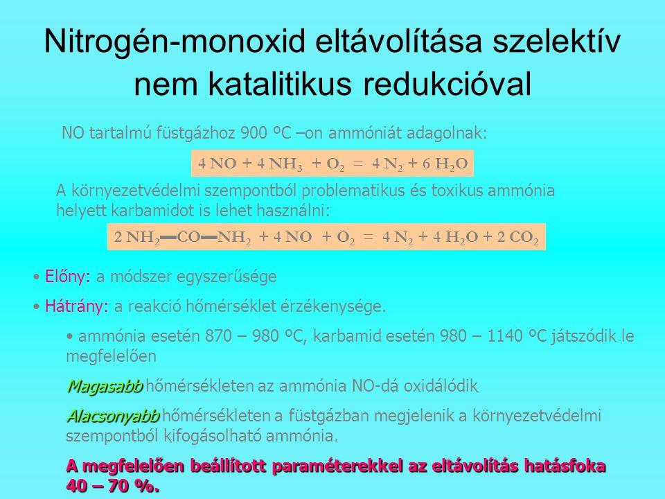 Nitrogén-monoxid eltávolítása szelektív nem katalitikus redukcióval