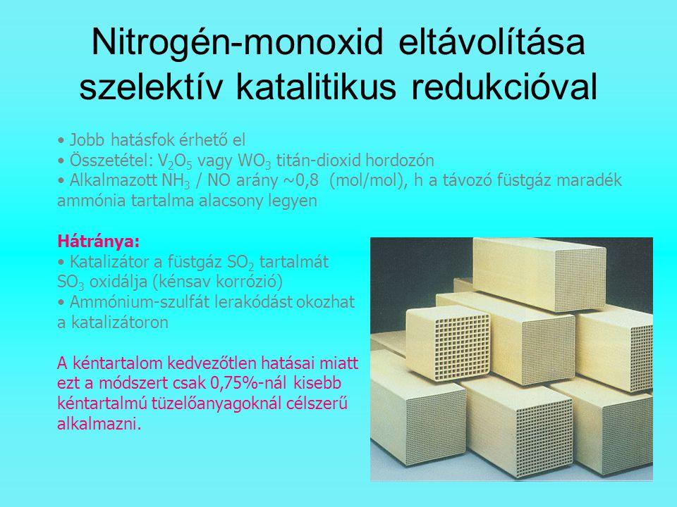 Nitrogén-monoxid eltávolítása szelektív katalitikus redukcióval