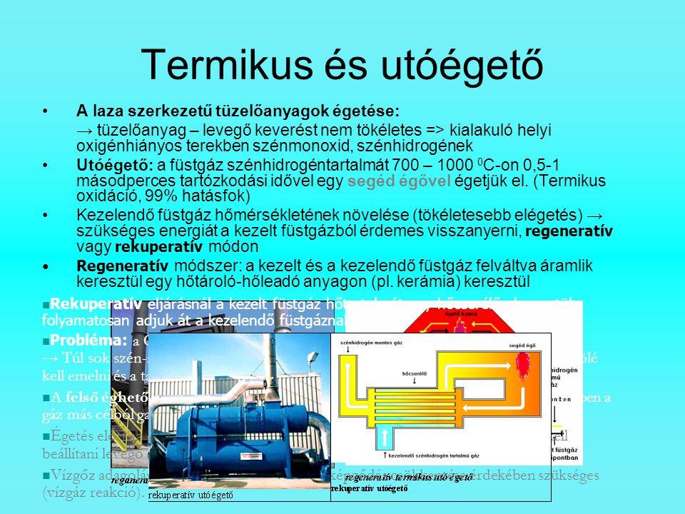 Termikus és utóégető A laza szerkezetű tüzelőanyagok égetése: