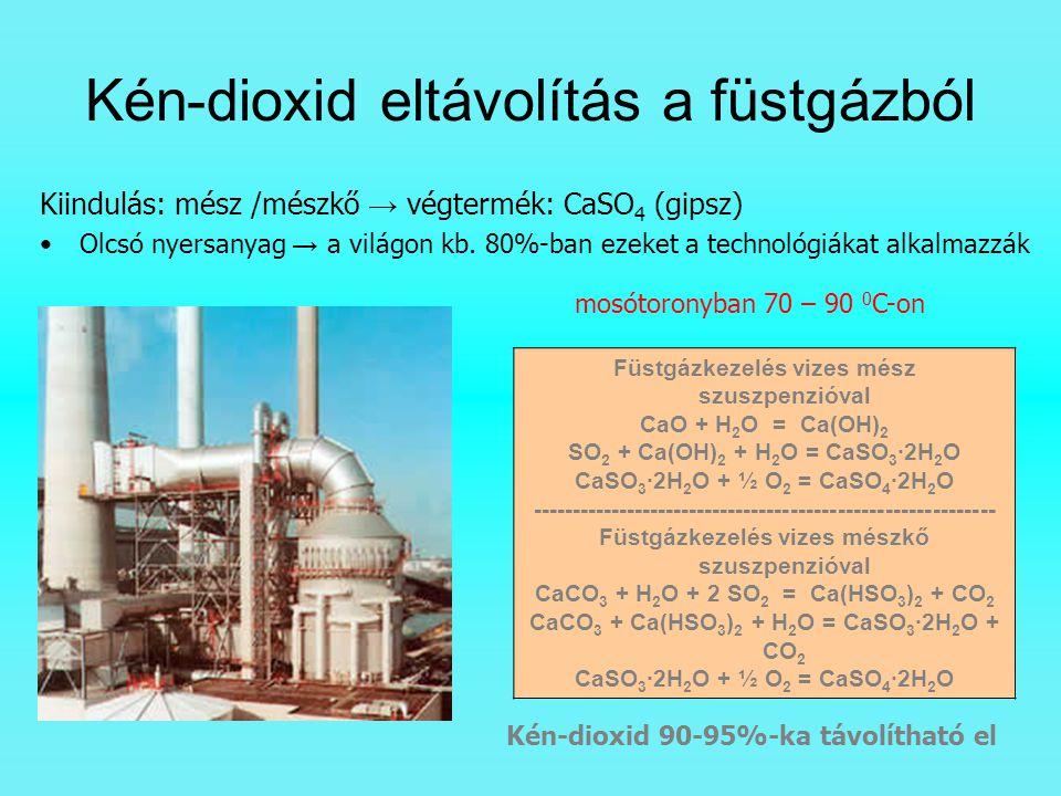 Kén-dioxid eltávolítás a füstgázból