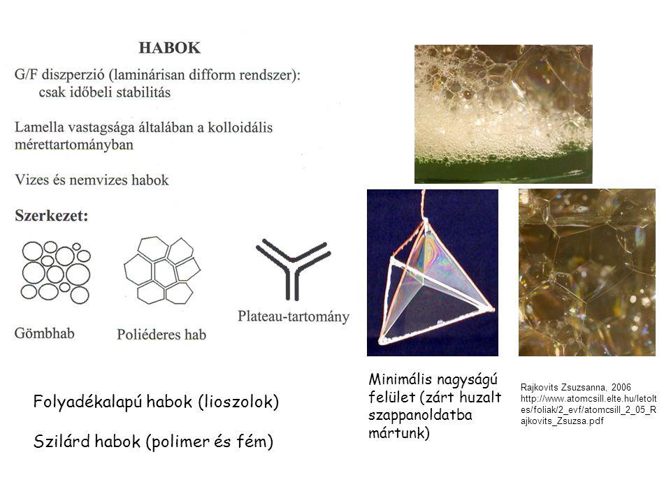 Folyadékalapú habok (lioszolok) Szilárd habok (polimer és fém)