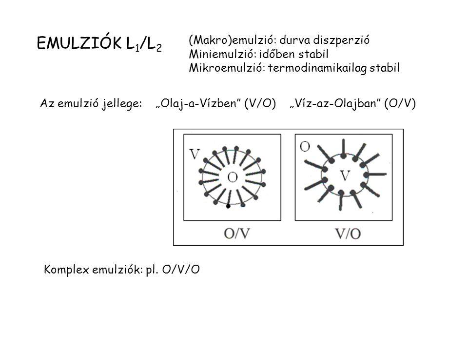 Komplex emulziók: pl. O/V/O