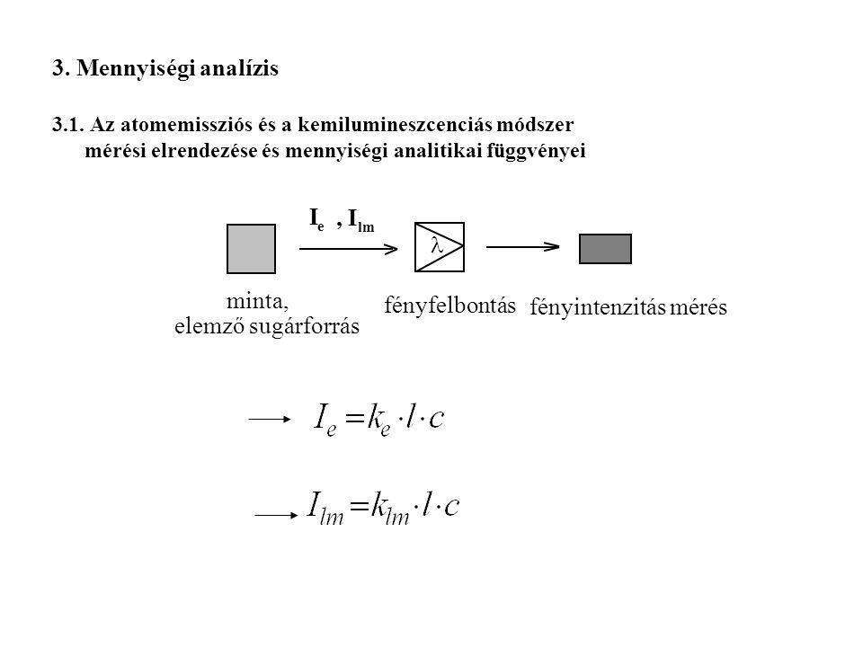 3. Mennyiségi analízis I , I l minta, fényfelbontás
