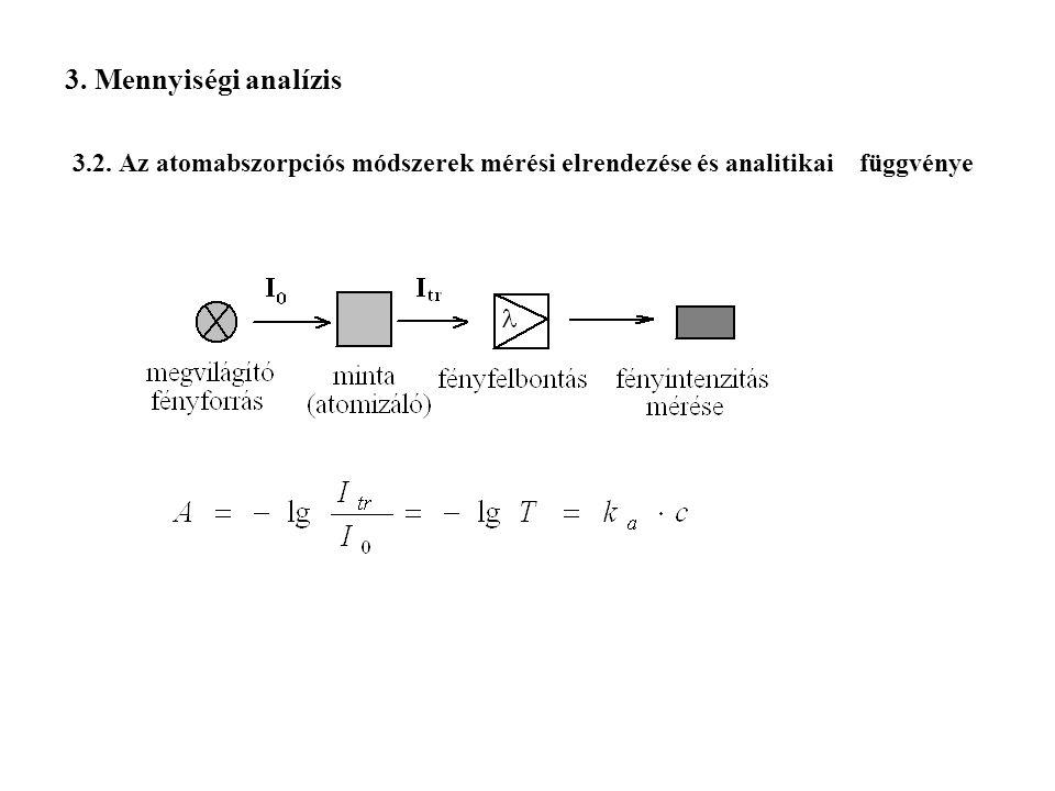 3. Mennyiségi analízis 3.2.