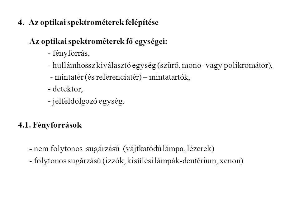 4. Az optikai spektrométerek felépítése
