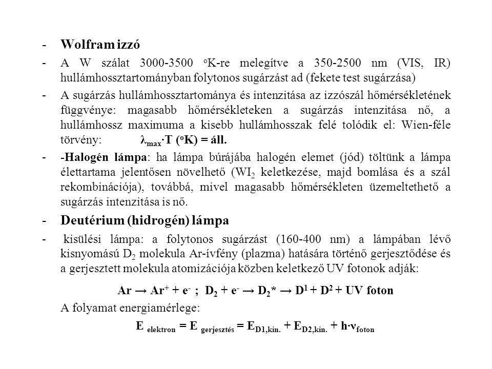 Deutérium (hidrogén) lámpa