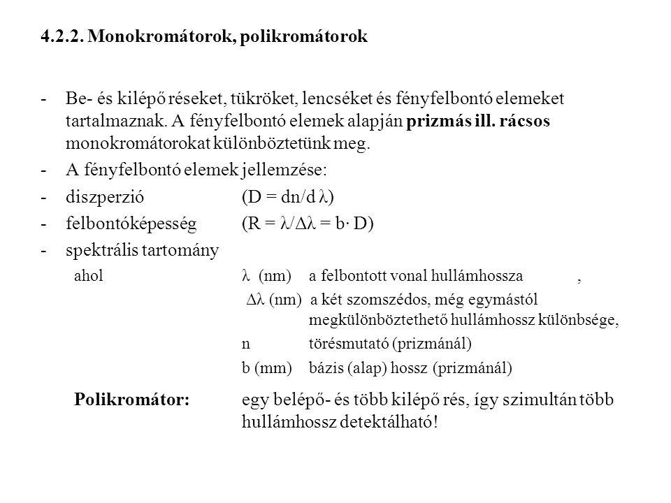 4.2.2. Monokromátorok, polikromátorok