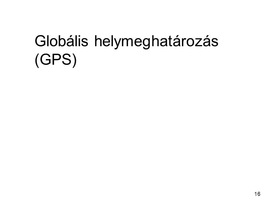 Globális helymeghatározás (GPS)