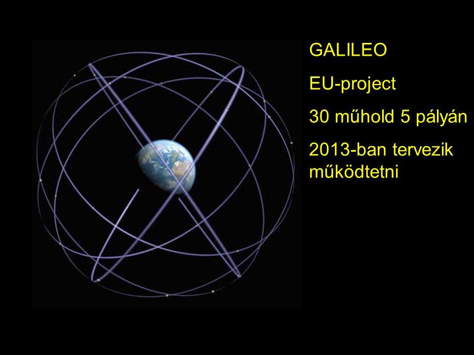 GALILEO EU-project 30 műhold 5 pályán 2013-ban tervezik működtetni