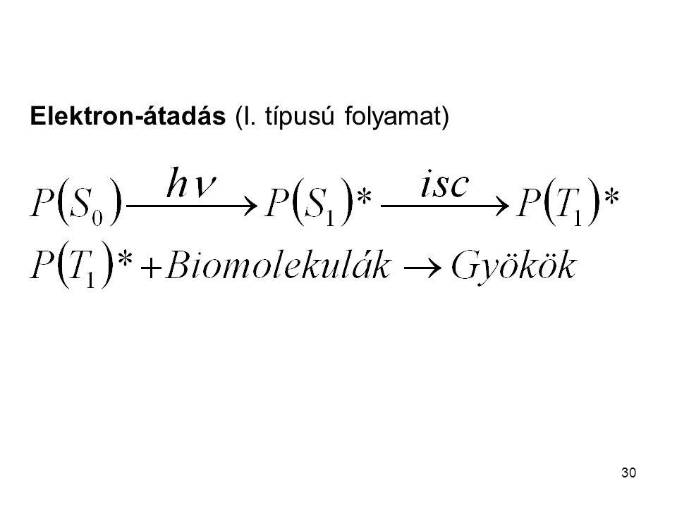 Elektron-átadás (I. típusú folyamat)