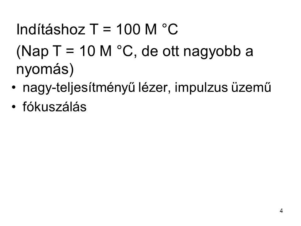 (Nap T = 10 M °C, de ott nagyobb a nyomás)