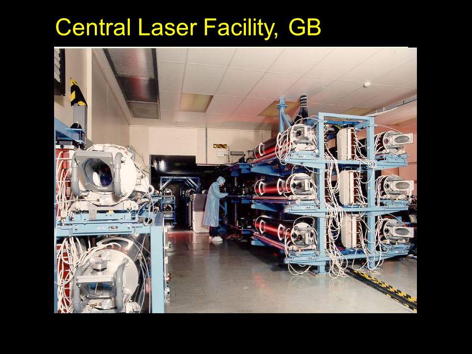 Central Laser Facility, GB