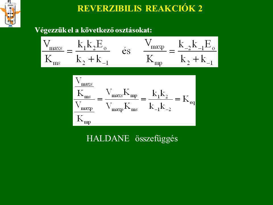 REVERZIBILIS REAKCIÓK 2