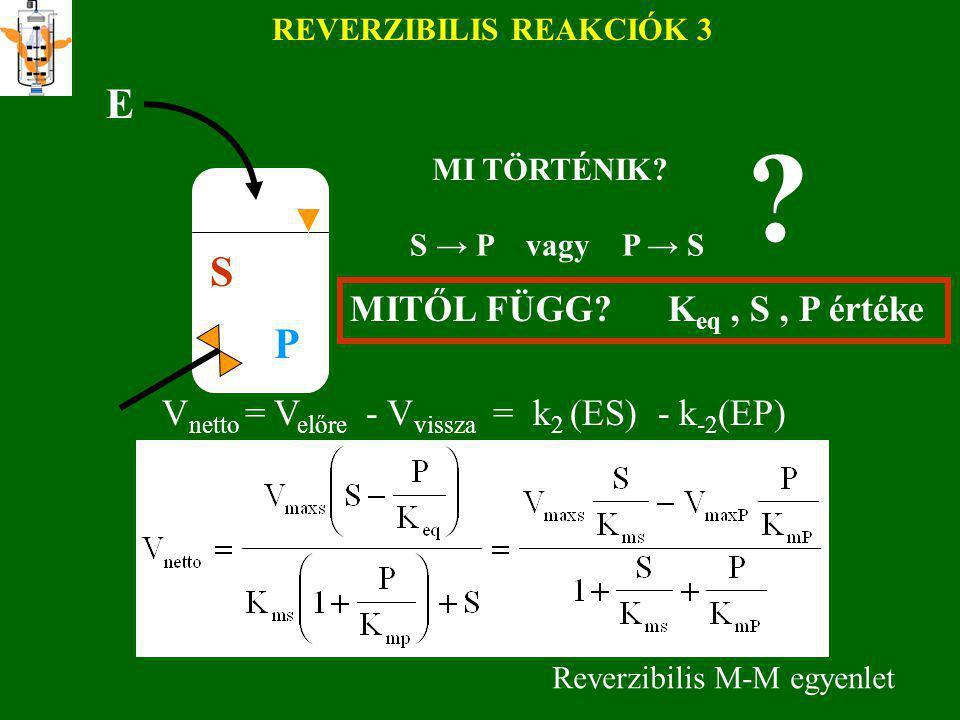 REVERZIBILIS REAKCIÓK 3