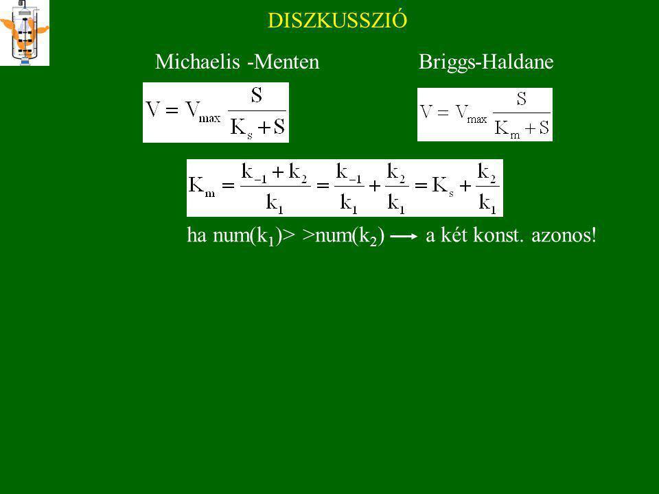 ha num(k1)> >num(k2) a két konst. azonos!