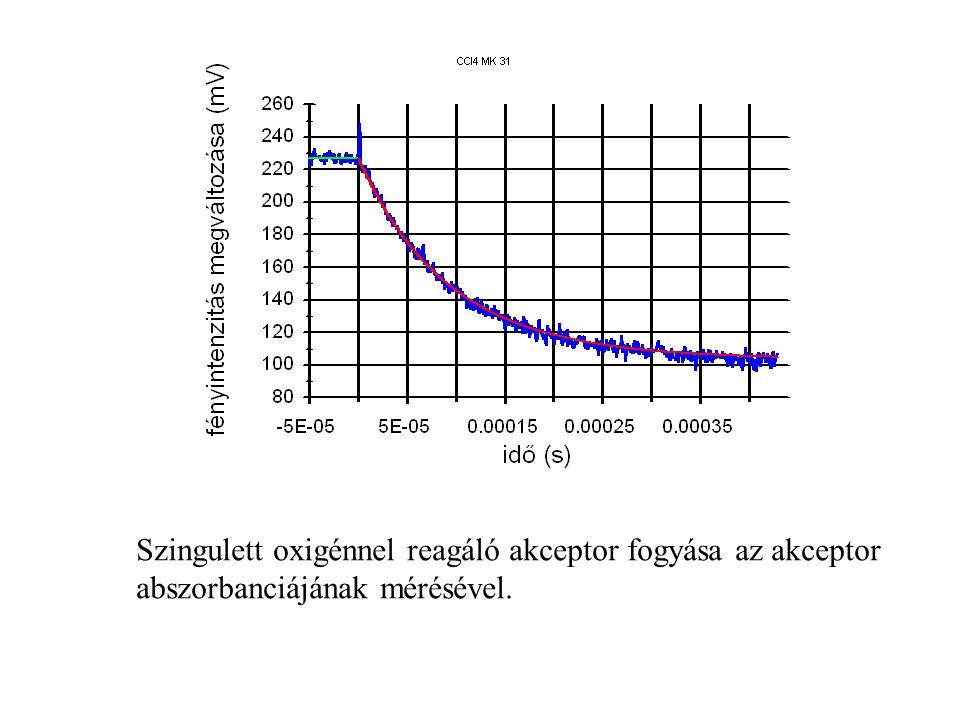 Szingulett oxigénnel reagáló akceptor fogyása az akceptor