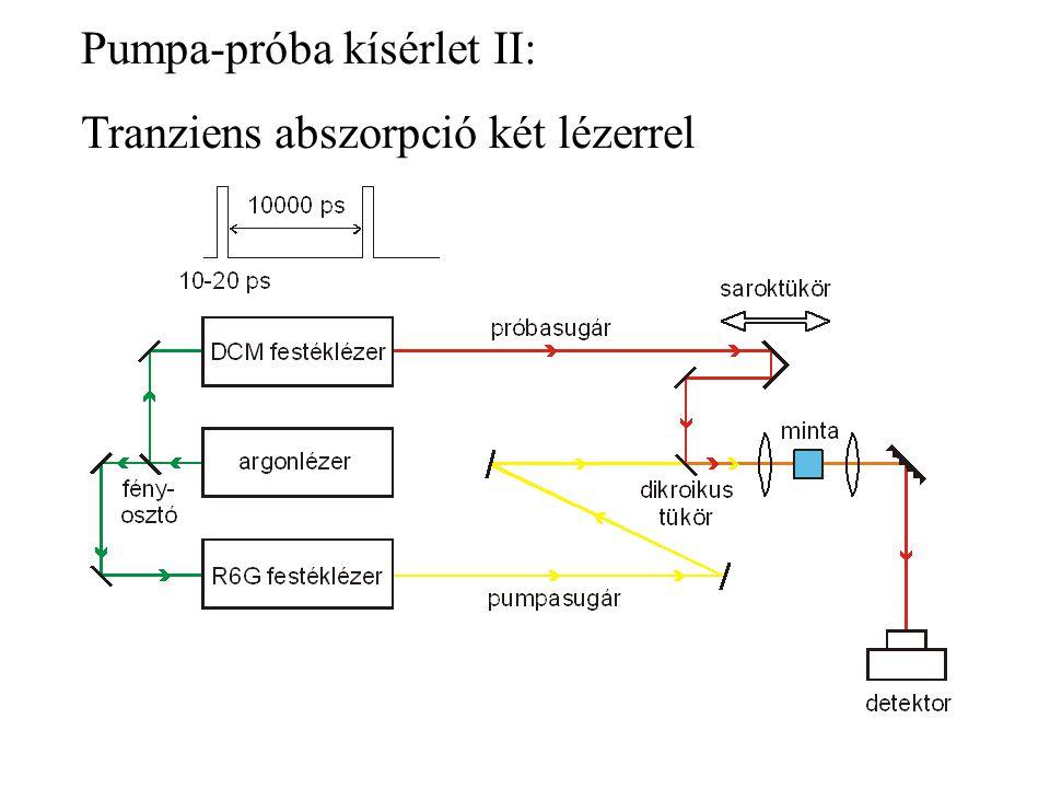 Pumpa-próba kísérlet II: