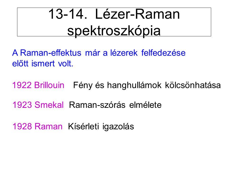 13-14. Lézer-Raman spektroszkópia