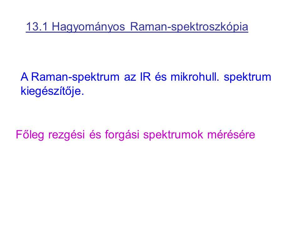 13.1 Hagyományos Raman-spektroszkópia