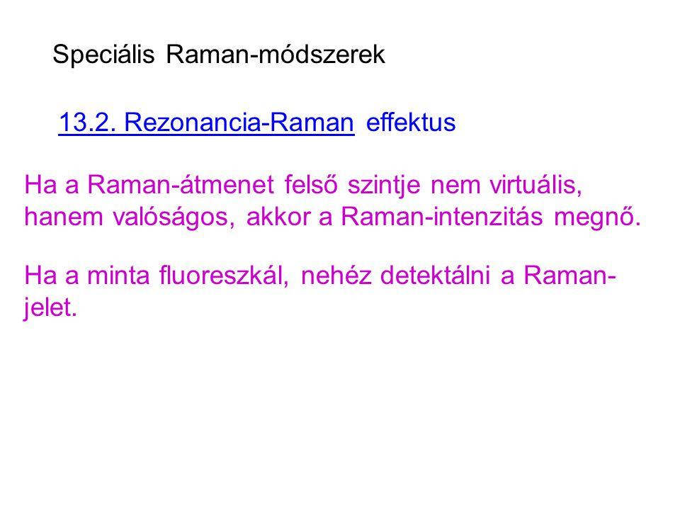 Speciális Raman-módszerek