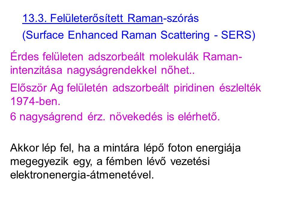 13.3. Felületerősített Raman-szórás