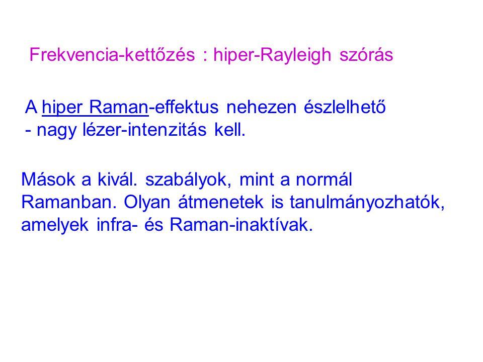 Frekvencia-kettőzés : hiper-Rayleigh szórás