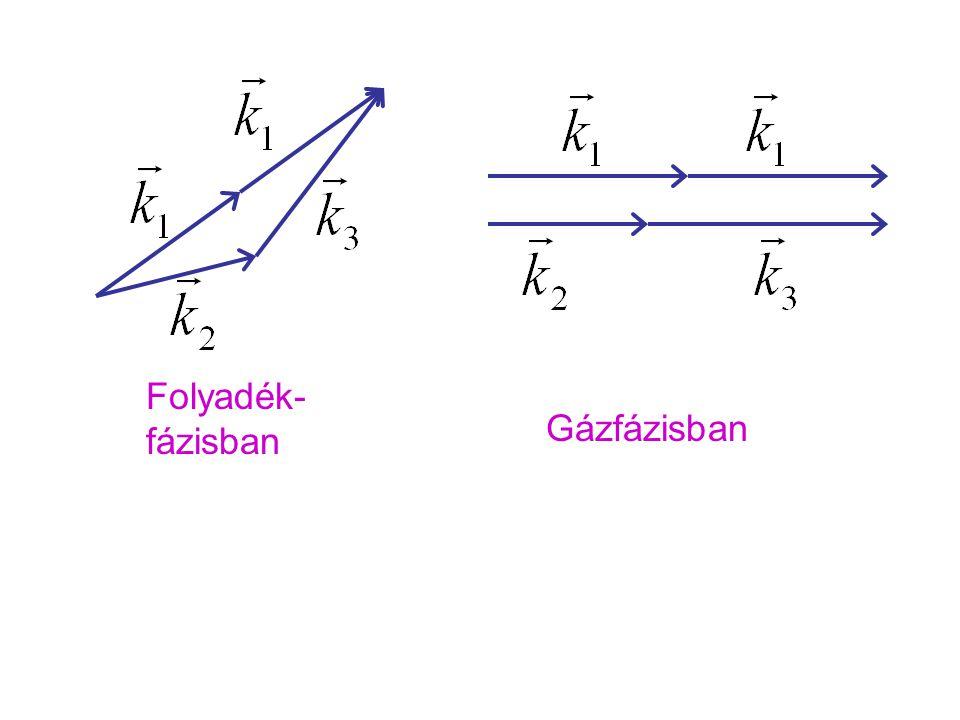 Gázfázisban Folyadék-fázisban
