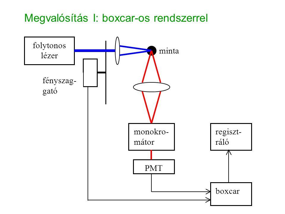 Megvalósítás I: boxcar-os rendszerrel