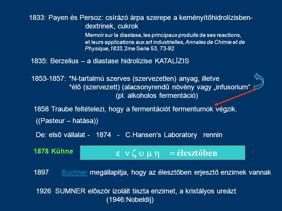 1833: Payen és Persoz: csírázó árpa szerepe a keményítőhidrolízisben-