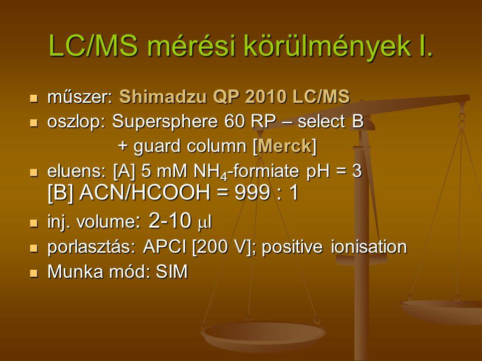 LC/MS mérési körülmények I.