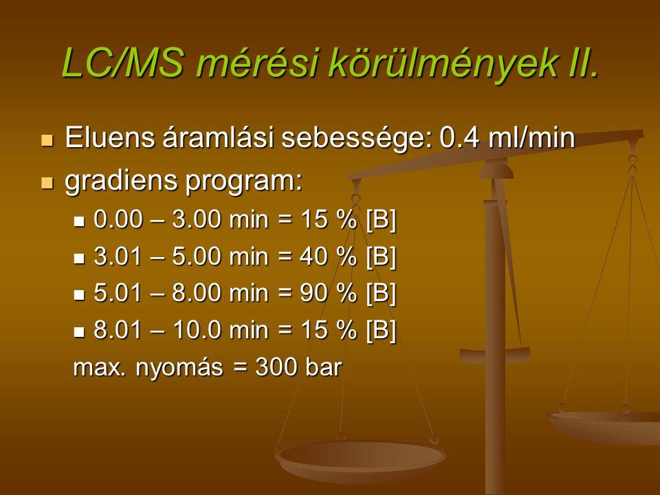 LC/MS mérési körülmények II.