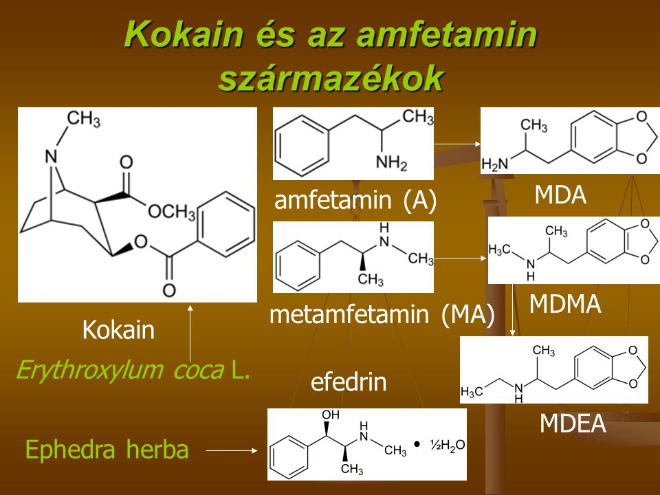 Kokain és az amfetamin származékok