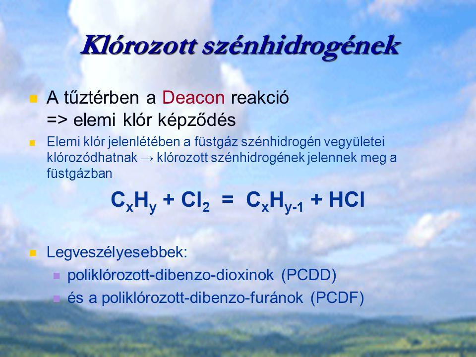 Klórozott szénhidrogének