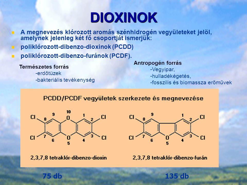 DIOXINOK A megnevezés klórozott aromás szénhidrogén vegyületeket jelöl, amelynek jelenleg két fő csoportját ismerjük: