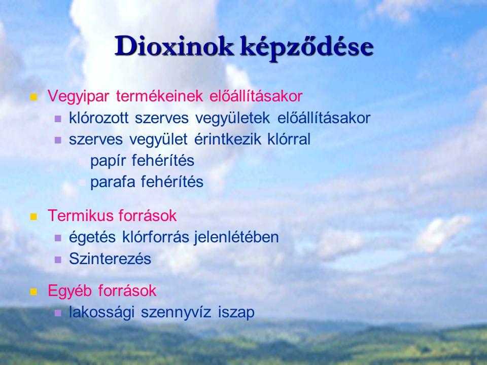 Dioxinok képződése Vegyipar termékeinek előállításakor
