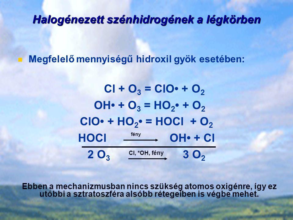 Halogénezett szénhidrogének a légkörben