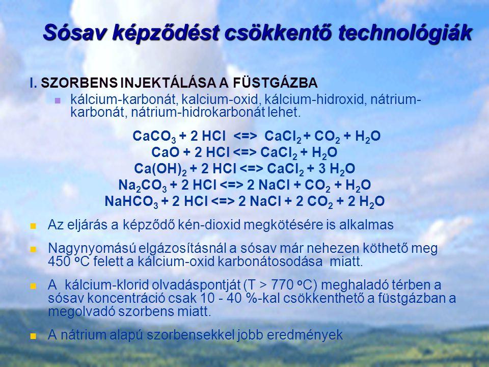 Sósav képződést csökkentő technológiák