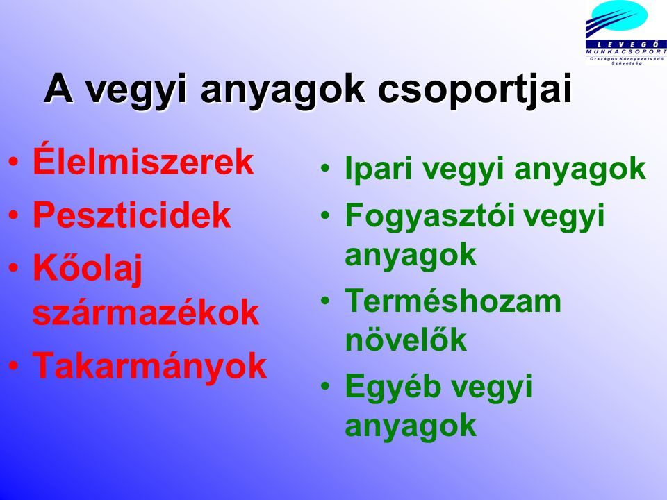 A vegyi anyagok csoportjai