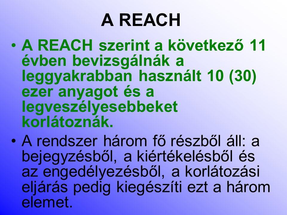 A REACH A REACH szerint a következő 11 évben bevizsgálnák a leggyakrabban használt 10 (30) ezer anyagot és a legveszélyesebbeket korlátoznák.